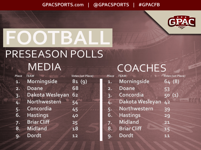 Photo for 2016 GPAC Football Preseason Polls