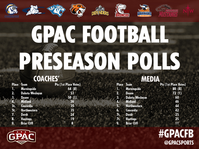 Photo for 2017 GPAC Football Preseason Polls